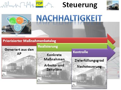 MPB2014_Steuerung