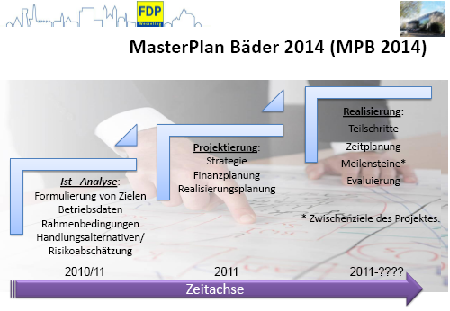 MPB2014_Stufen
