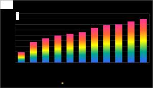 Versorgungsquote_U3_2013